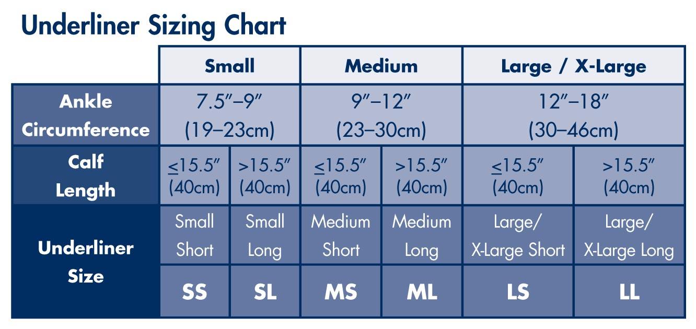 Sigvaris ULCERx 10-15 mmHg Underliners per pair